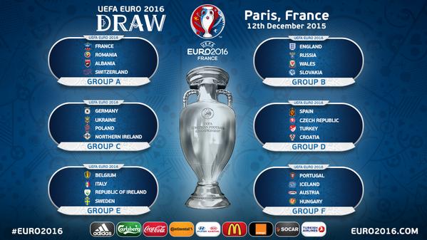 таблица евро2016