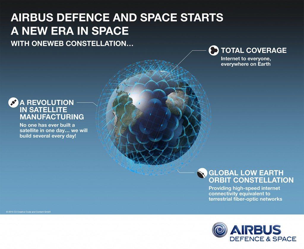 Новости Франции - Airbus обеспечит спутниковой связью государственные учреждения Франции