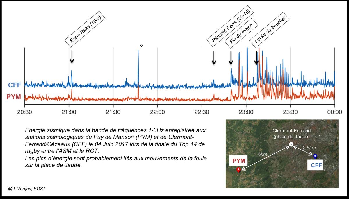 Во Франции прыгающие фанаты вызвали землетрясение
